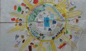 Scuola-Primaria-di-Via-Cuzzi-Como-classe-4A-Ins.-Sara-Veronelli