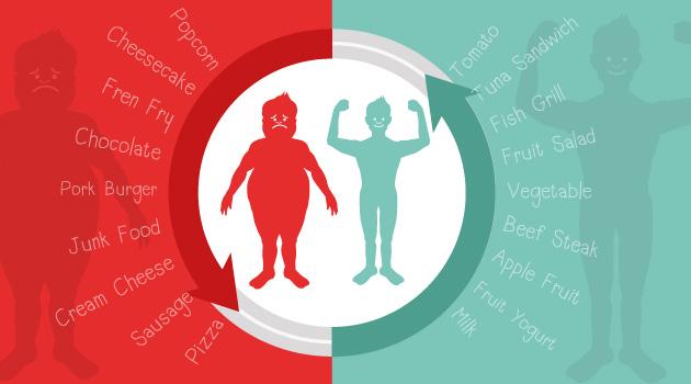 ridurre-l-obesita