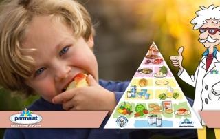 piramide-alimentare_1