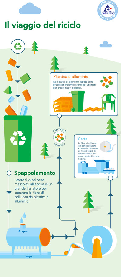 Recycling-Route-Verticale (1)
