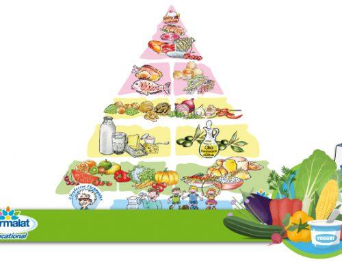 I consigli della piramide alimentare per un'estate al top!